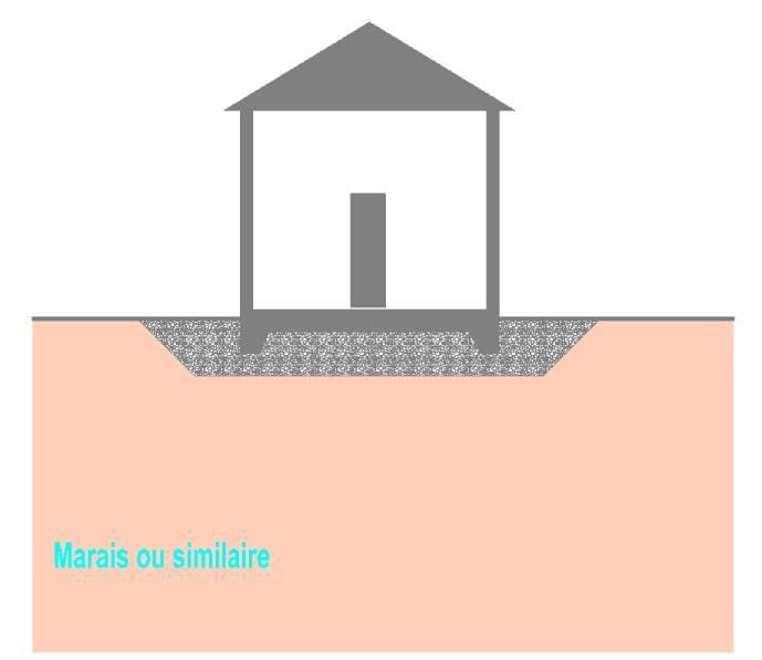 exemple fondations superficielles